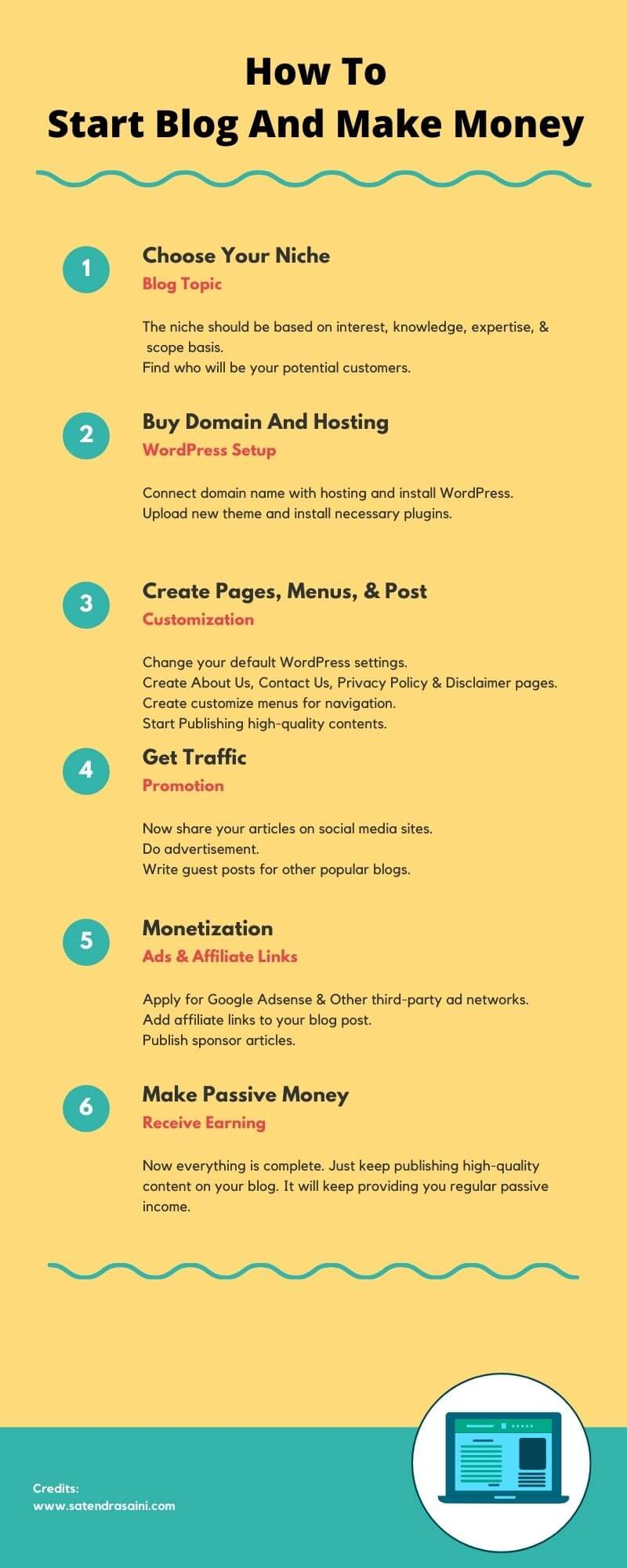 how to start blog and earn money