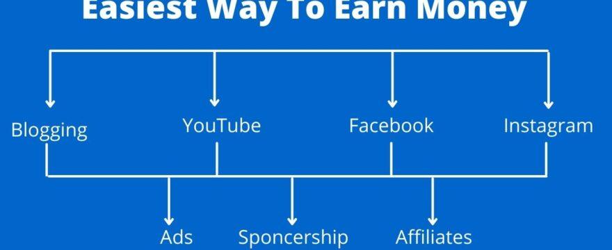 4 Easiest Way To Earn Money Online