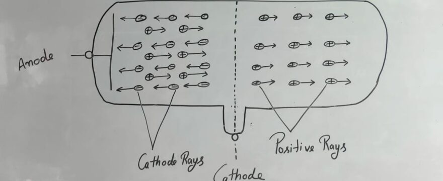 Difference Between Cathode Rays And Positive Rays