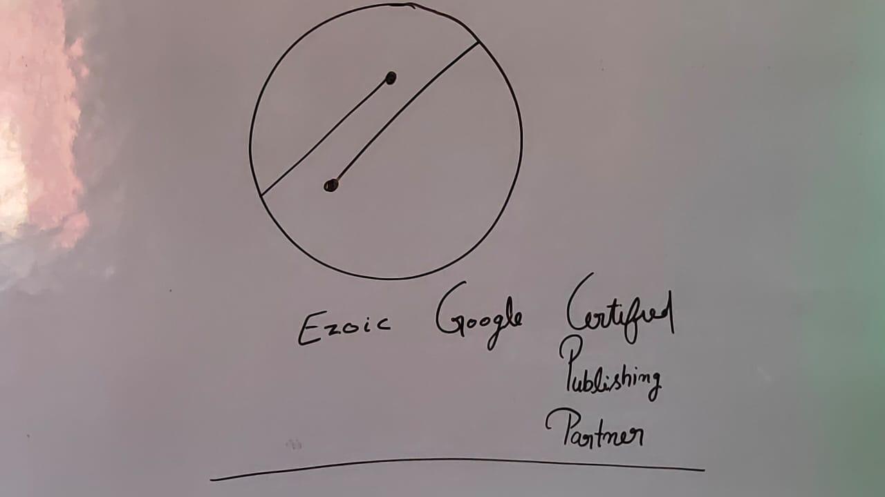 Ezoic Requirements